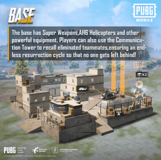 Tips for Playing PUBG Mobile