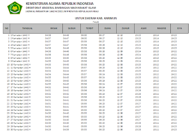 Jadwal Imsakiyah Ramadhan 1442 H Kabupaten Karimun, Provinsi Kepulauan Riau