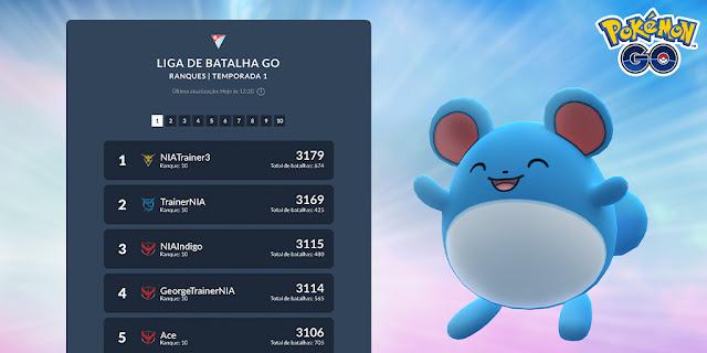 Pokémon GO (Mobile) terá tabela mostrando os 500 melhores treinadores da Liga de Batalha GO