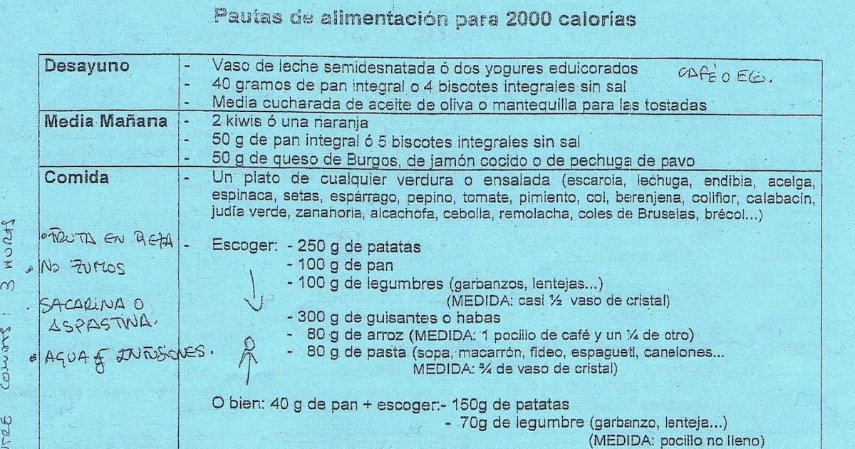 dieta de 2 000 calorías para la diabetes gestacional