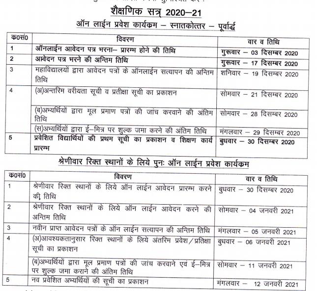 Rajasthan PG Admission 2020 Merit list dates