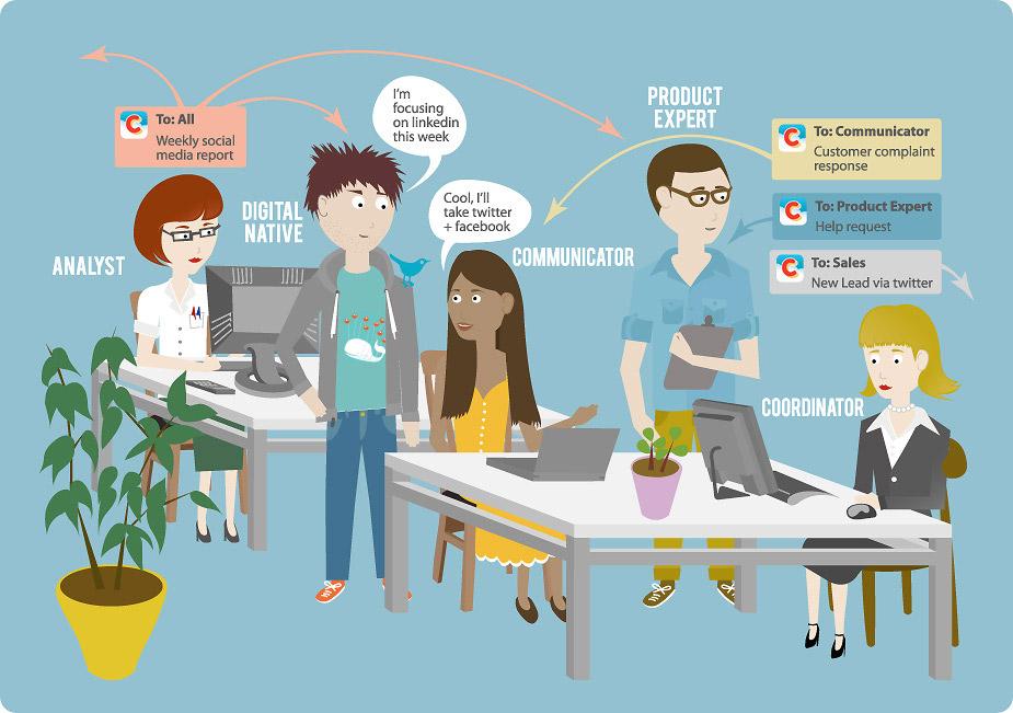 Tips Sukses Membuat Kontes di Social Media Tim Campaign