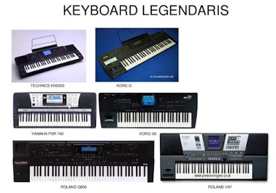 Keyboard Arranger