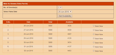 Mata Vaishno Devi Yatra Parchi Online Registration : यात्रा पर्ची की ऑनलाइन बुकिंग कैसे करे?