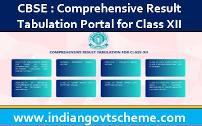 Comprehensive Result Tabulation Portal