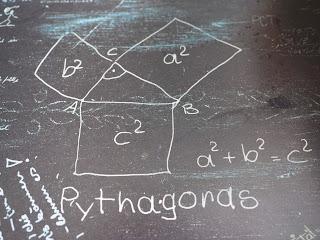 Daftar Angka Tripel Pythagoras