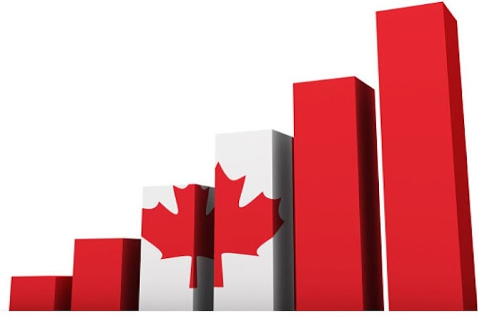 الدولار الكندى ينتظر الدعم تزامنا مع اسعار الفائده والسياسه النقديه للمركزى الكندى