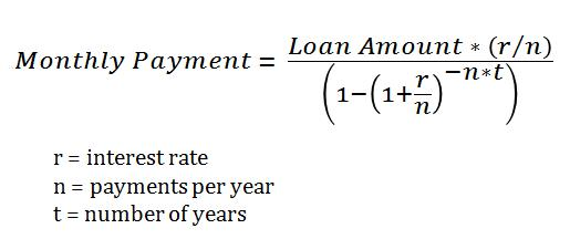 how to find the interest rate of a loan formula