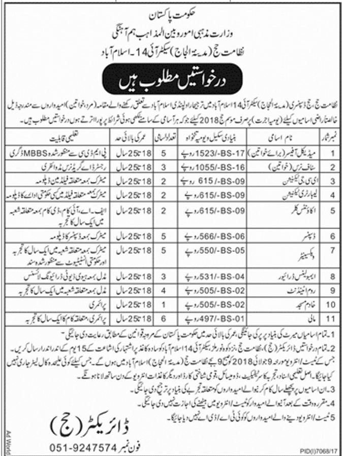 Jobs In Ministry Of Religious Affairs for Accounts Clerks and others June 2018