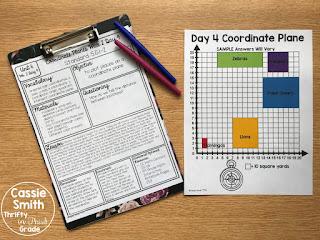 5th Grade Guided Math Lesson Plan