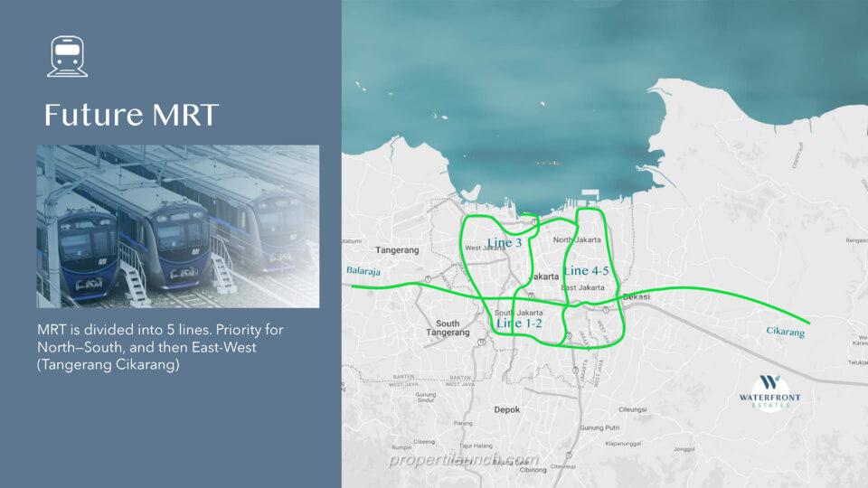 Future MRT Cikarang