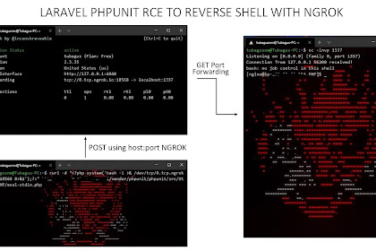 LARAVEL PHPUNIT RCE TO REVERSE SHELL WITH NGROK