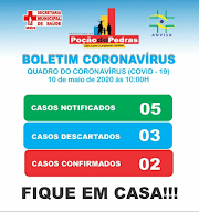 Coronavírus: segundo caso confirmado em Poção de Pedras
