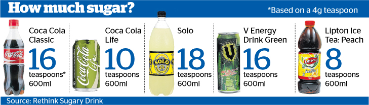 Australian Soft Drinks Association