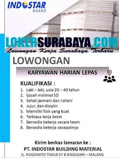 Loker Surabaya Terbaru di PT. Indostar Building Material Juni 2019