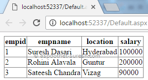 Asp.Net Connect MySQL Database to Web Application using C#, VB.NET Example Result