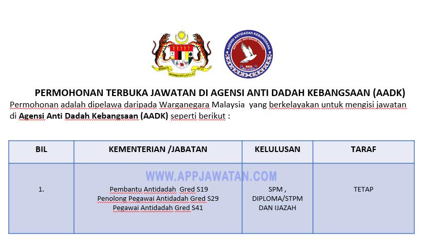 Permohonan Terbuka Jawatan Di Agensi Anti Dadah Kebangsaan Aadk Appjawatan Malaysia