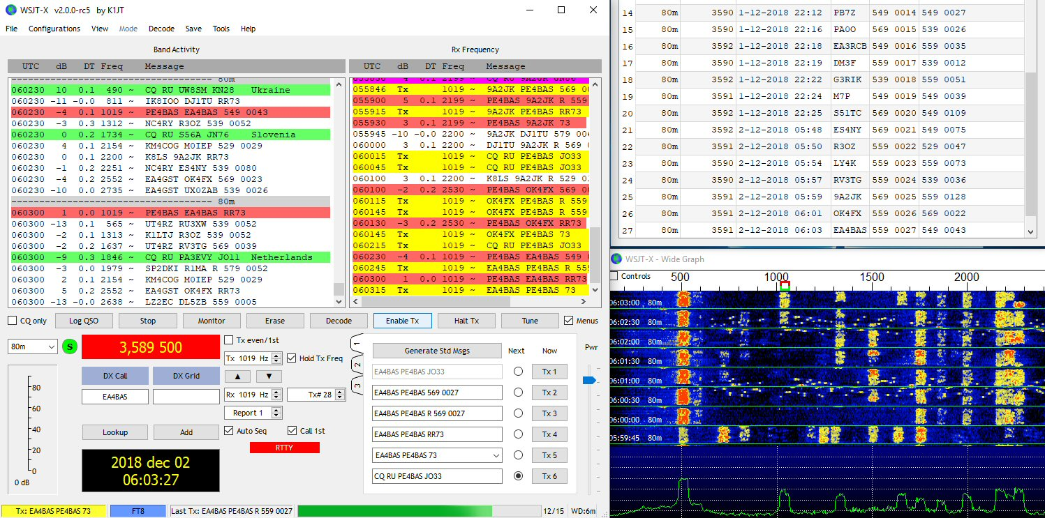 PE4BAS Amateur Radio Weblog: #ft8 Round Up review