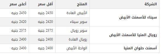 اسعار الاسمنت اليوم في مصر سعر طن اسمنت البناء فى الاسواق