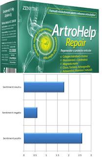 opinii forum artrohelp repair pentru articulatii sanatoase