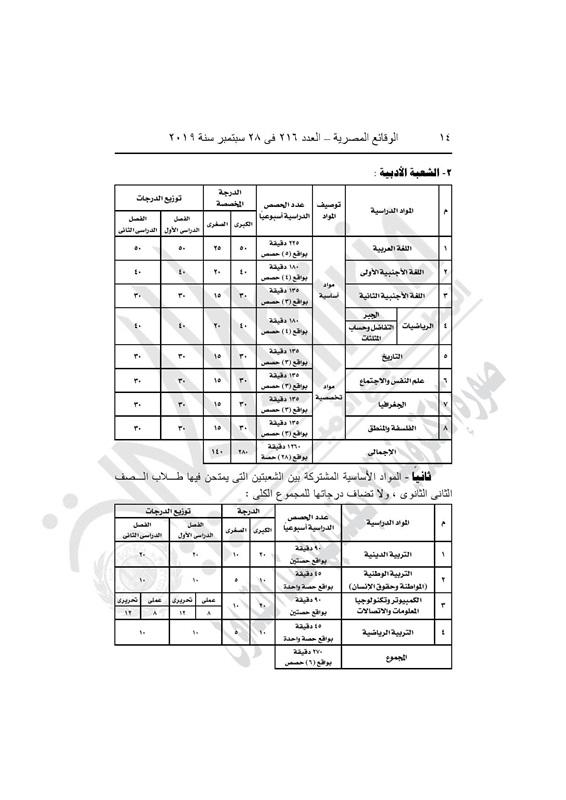 """رسمياً.. الحكومة تعتمد النظام الجديد للصفوف الأول والثاني الابتدائي والاول والثاني الثانوي """"الجريدة الرسمية"""" 659"""