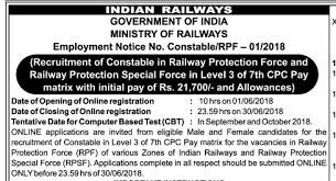 RPF Railway Protection Force Constables Recruitment Notification 8619 Vacancies Details RPF 8619 Constable Vacancy 2018 – RPF Recruitment 2018 Apply Online @ indianrailways.gov.in | Railway Protection Force Constable Vacancy @ www.indianrailways.gov.in | 8619 RPF Jobs| Railway recruitment 2018: Vacancy for 8,619 constables in RPF/RPSFRPF Constables Recruitment Notification 2018/2018/05/rpf-railway-protection-force-constables-recruitment-vacancies-notification-eligibility-apply-online.html