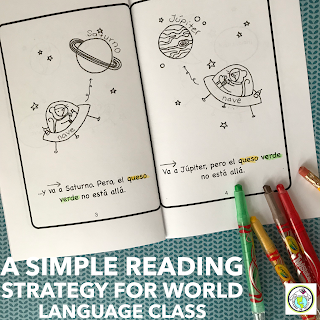 A Reading Comprehension Strategy for World Language Classes