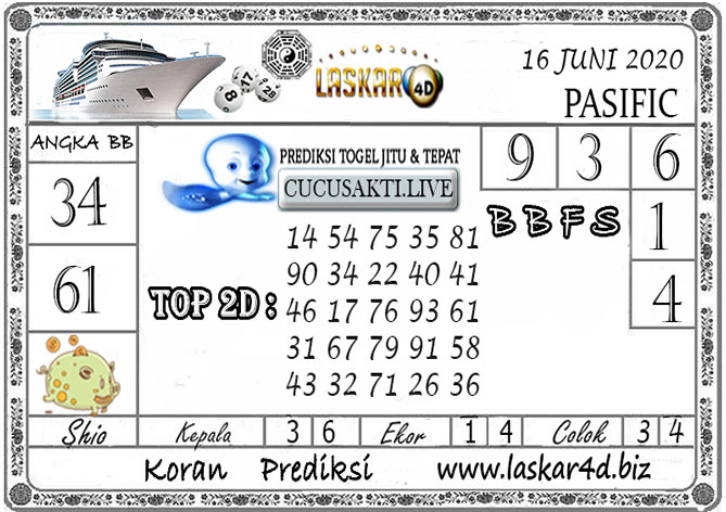 Prediksi Togel PASIFIC LASKAR4D 16 JUNI 2020