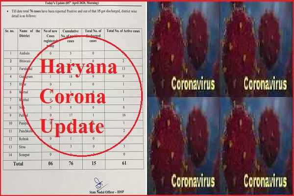 haryana-corona-virus-infection-patient-total-update-latest-news