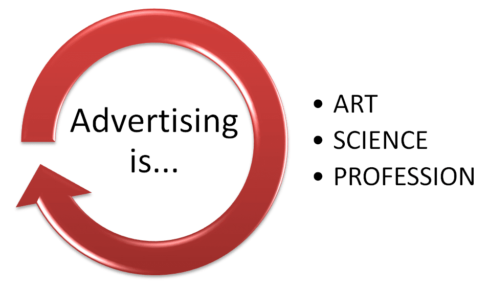 advertising is art science and profession