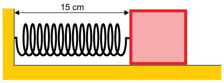 SANTA CASA 2021: A figura mostra um objeto de massa 0,50 kg sobre uma superfície horizontal, comprimindo uma mola de constante elástica 500 N/m, no momento em que foi abandonado, a partir do repouso.