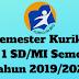 Program Semester Kurikulum 2013 Kelas 1 SD/MI Semester 1 Tahun 2019/2020 - Mutu Guruku