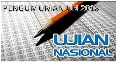 Pengumuman Resmi Hasil Ujian Nasional (UN) Jenjang SMP/ Sederajat dan SMA/SMK/Sederajat