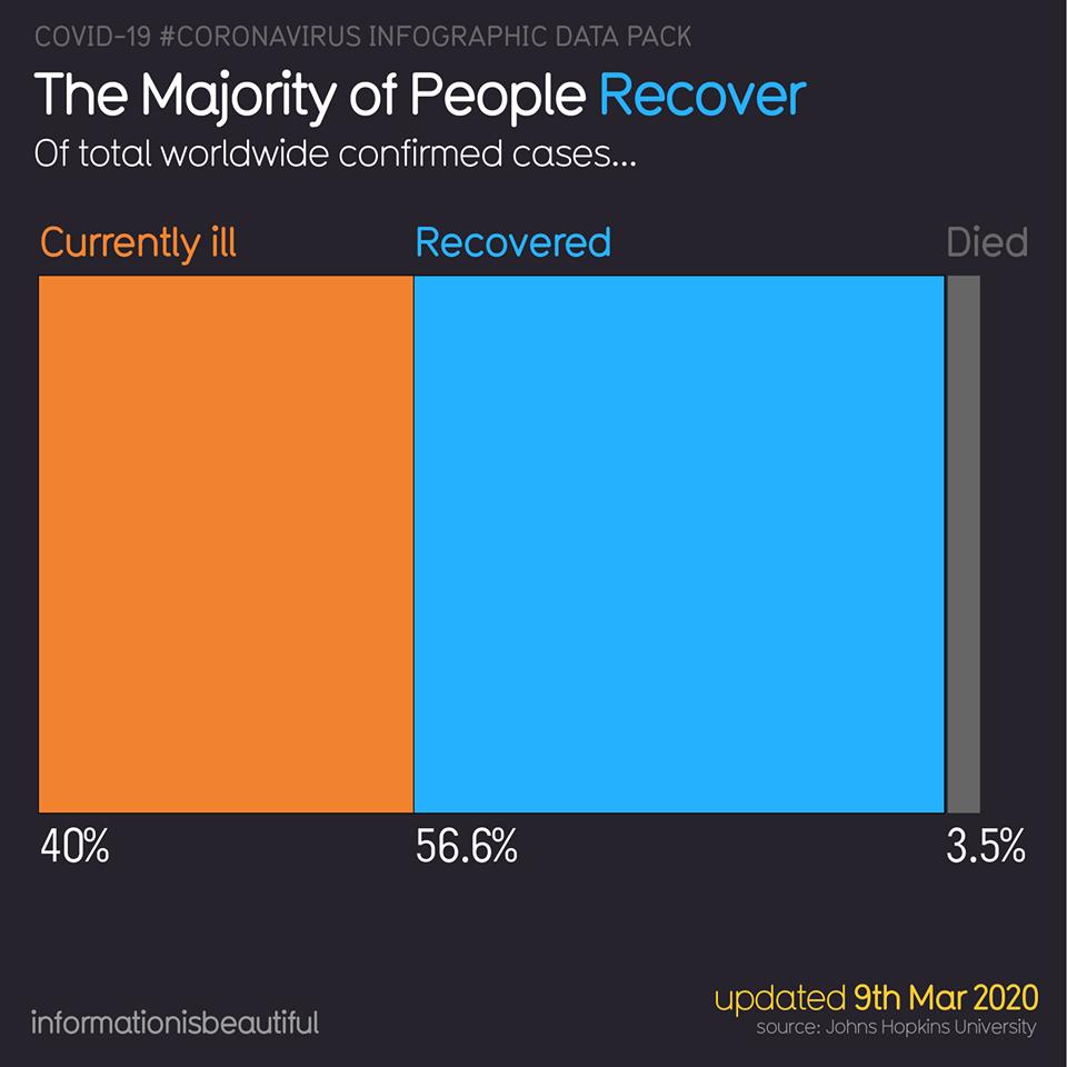 Coronavirus Infographic - 6