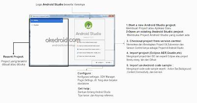 Pengenalan menu bagian Welcome to Android Studio