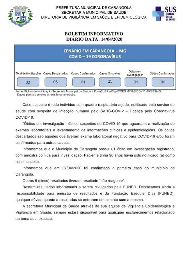 CARANGOLA TEM UM ÓBITO EM INVESTIGAÇÃO, SEGUNDO BOLETIM OFICIAL DO CORONAVÍRUS