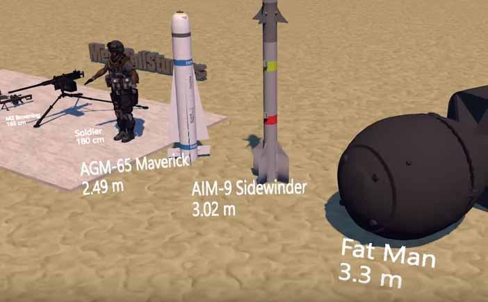 Cara Mudah Membandingkan Ukuran Senjata Amerika