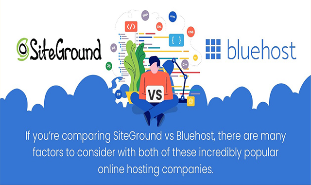 SiteGround vs Bluehost #infographic