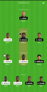 BGR vs DVE Dream11 Team