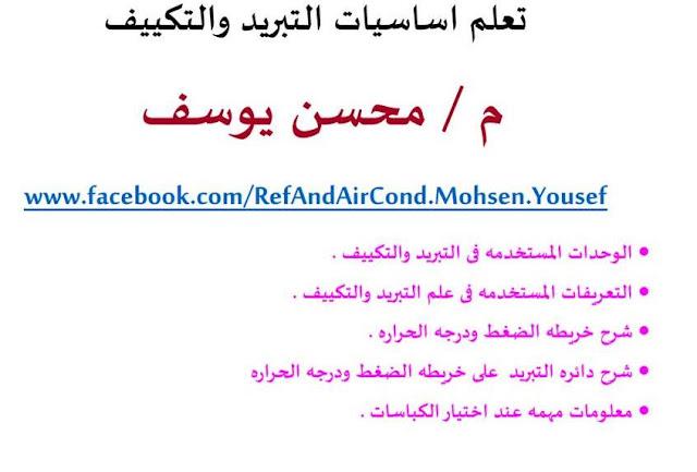 شرح الوحدات وشرح خريطه الفريون ودائره التبريد PDF