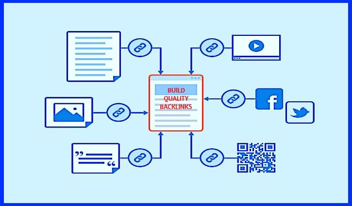 7-Best-Ways-to-Build-Quality-backlinks