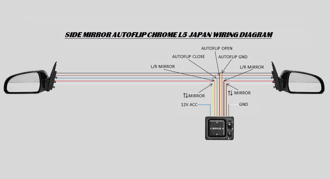 Wiring Diagram Auto Flip Side Mirror - Wiring Diagram M2 on