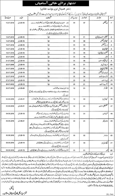 Admin and Paramedical Staff Jobs in Pakistan Nishtar Hospital MUltan