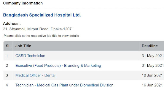 Bangladesh Specialized Hospital job circular 2021