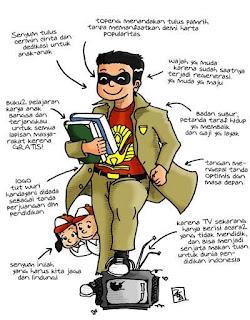 4 Kompetensi yang Harus Dimiliki Guru