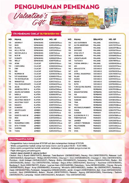 Pemenang Promo Valentine's Gift Alfamart 1-28 Februari 2016