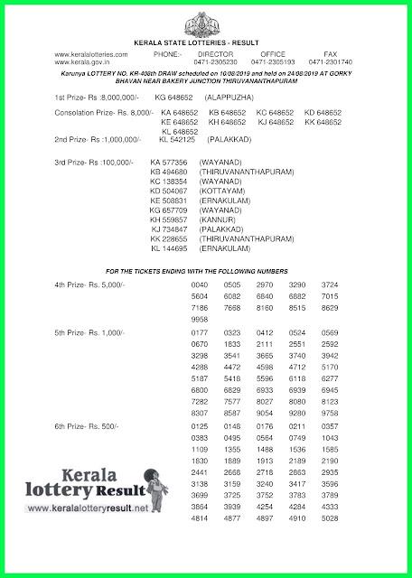 kerala-lottery-result-10-08-2019-karunya-kr-408-