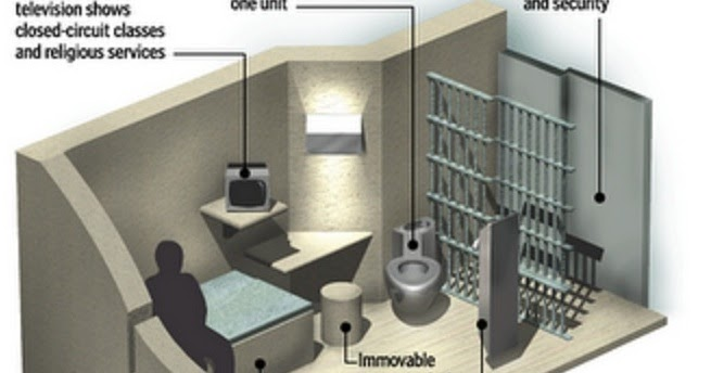 Maximum Security: A view into a Supermax Prison Cell