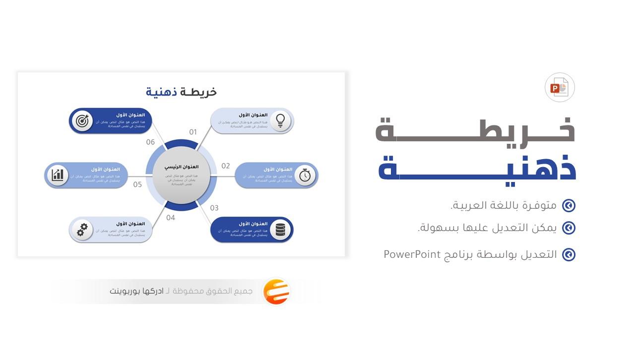 خريطة ذهنية تعليمية فارغة باللغة العربية مجانية