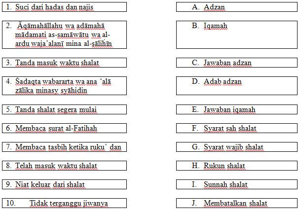 Download Soal UAS/PAS Fiqih Kelas 2 MI Semester 1 Tahun 2020